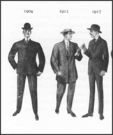 Men's fashion timeline