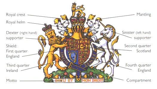 Heraldry: London College of Arms - Julie Tetel Andresen ...